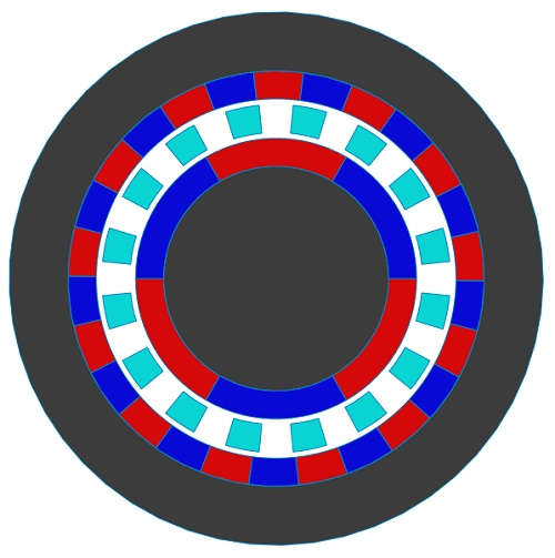 2D model of the new magnetic gear system