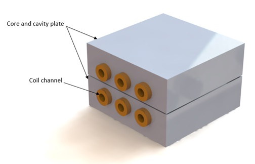 3D CAD design of the studied model