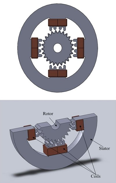 3D Model of Stepper Motor used in the simulation