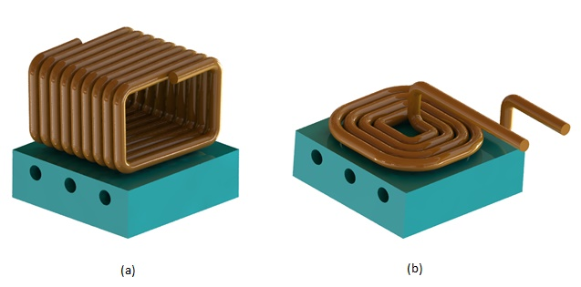 3D model of Mold plate with both 3D a) and 2D b) coil