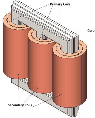 3D model of a 3 phase cylindrical transformer