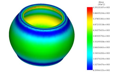 3D plot of the resultant deflection in the coil