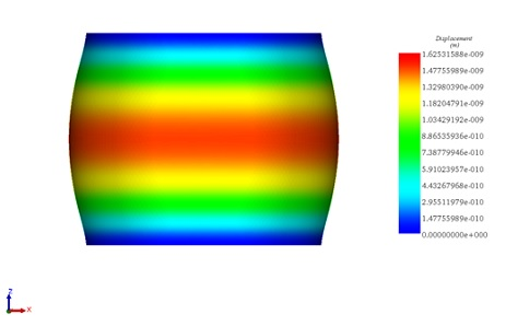 Figure 7. 3D plot of the resultant deflection in the coil