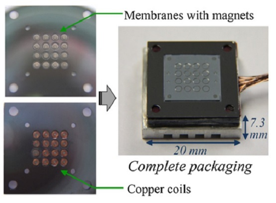 4×4 micro-actuator array: mounting and integration into its packaging