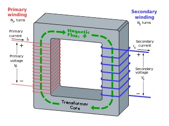 A single phase transformer