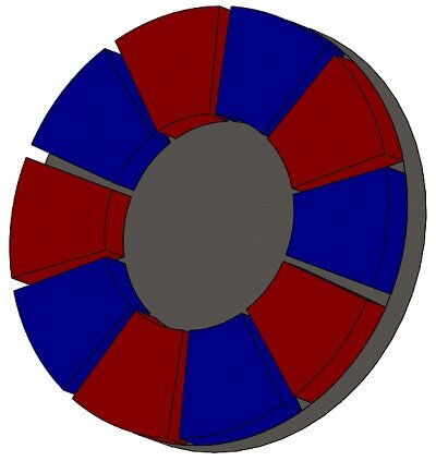 Arrangement of the permanent magnets and back iron core