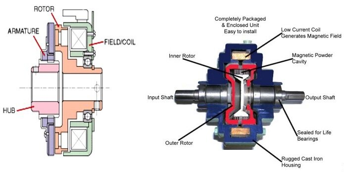 Components of electromagnetic clutch