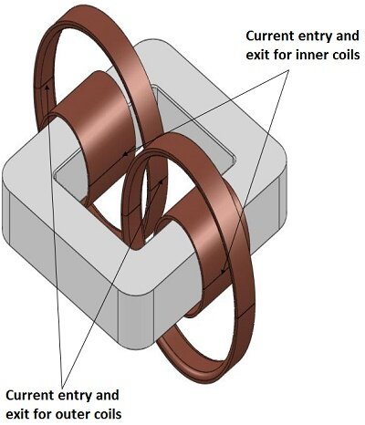 Current entry and exit for inner and outer coils