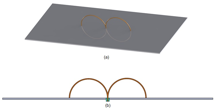 Dual loop antenna (a-3D-design (b- Cross section view