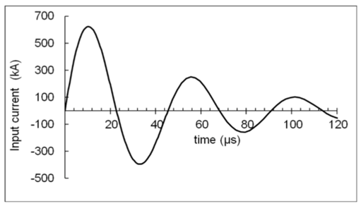 Input current waveform [2]