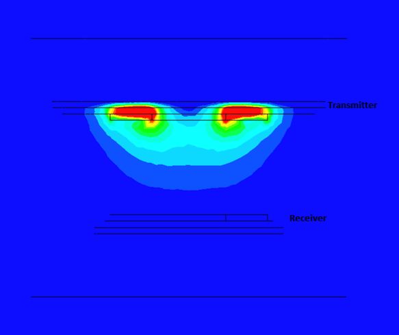 Magnetic flux density distribution- without iron cores