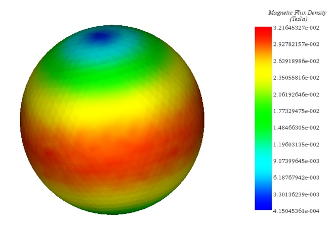Magnetic flux density in the sphere at 50 ms.