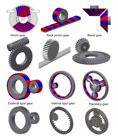 Magnetic gear topologies