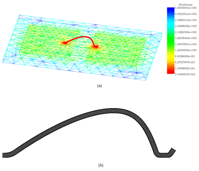 Mesh plot for the whole model a), the wire b).