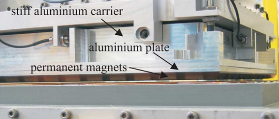 Planar actuator mounted on an aluminum carrier