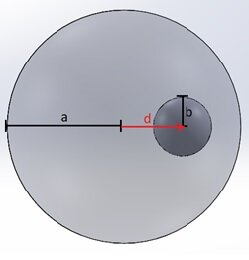 Positively charged sphere with an off-centered cavity