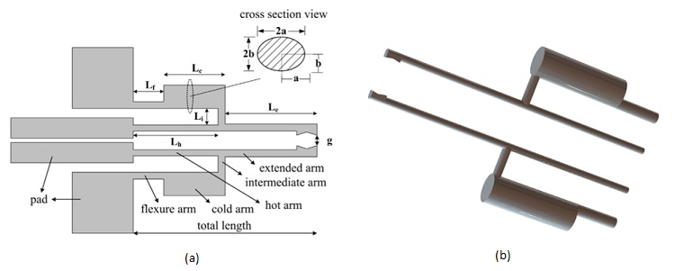 Schematic illustration of the micro-gripper [1] a). 3D Model b).