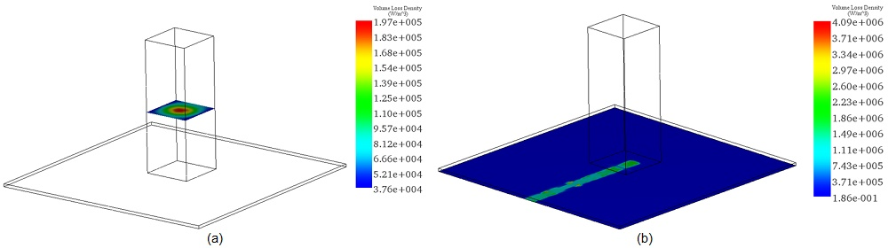 Sectional views of the volume loss densities within a)-the dielectric resonator and b)-substrate parts for 15GHz