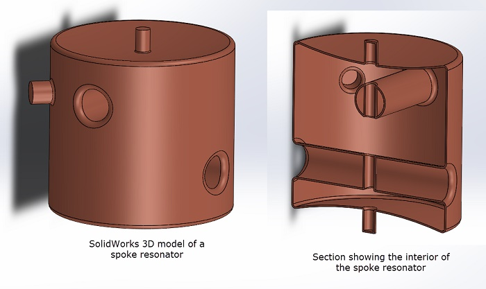 Spoke resonator designed in SolidWorks