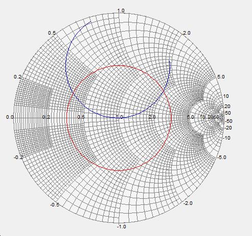 S11 plot on a Smith Chart (880 MHz)