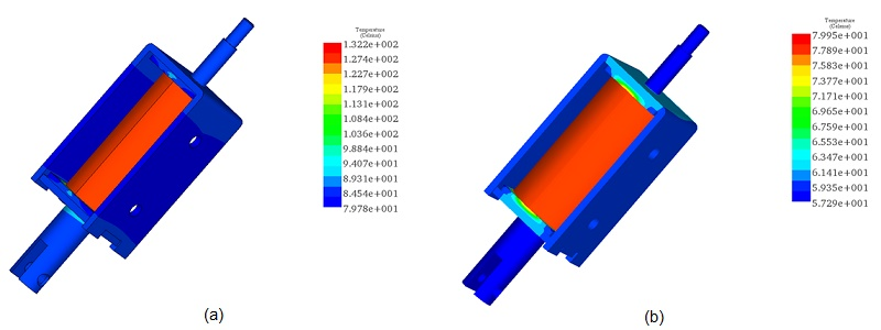 The actuator temperature results, a) with coil thickness of 1.1mm, b) with coil thickness of 2.2mm