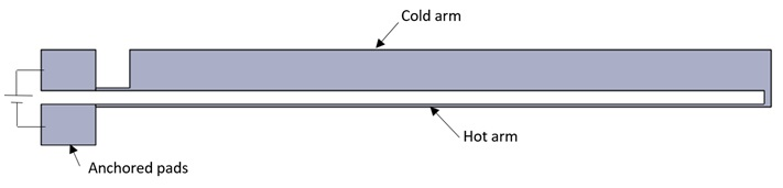 The-basic-design-of-the-U-shaped-thermal-actuator