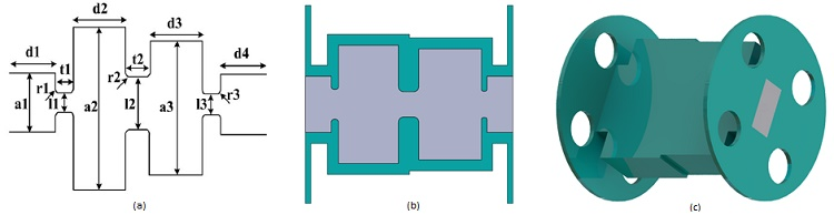 )- The schematic illustration [1] b)- cross-section view and c)-3D design inside SOLIDWORKS of the studied BPF