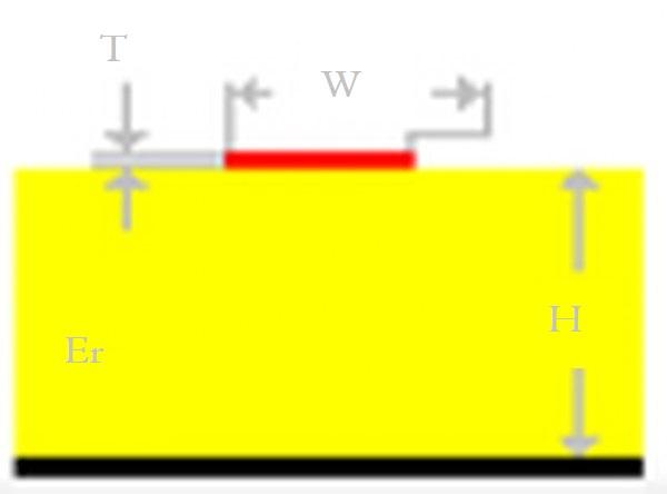 Microstrip Line Dimensioning