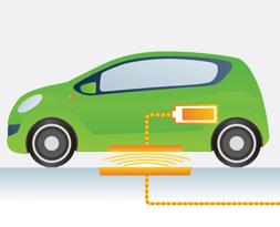 EV Battery Charging